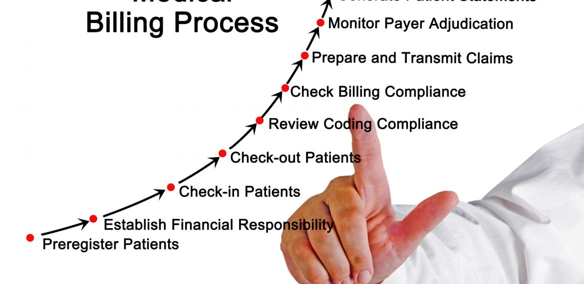 Healthcare and dental billing systems